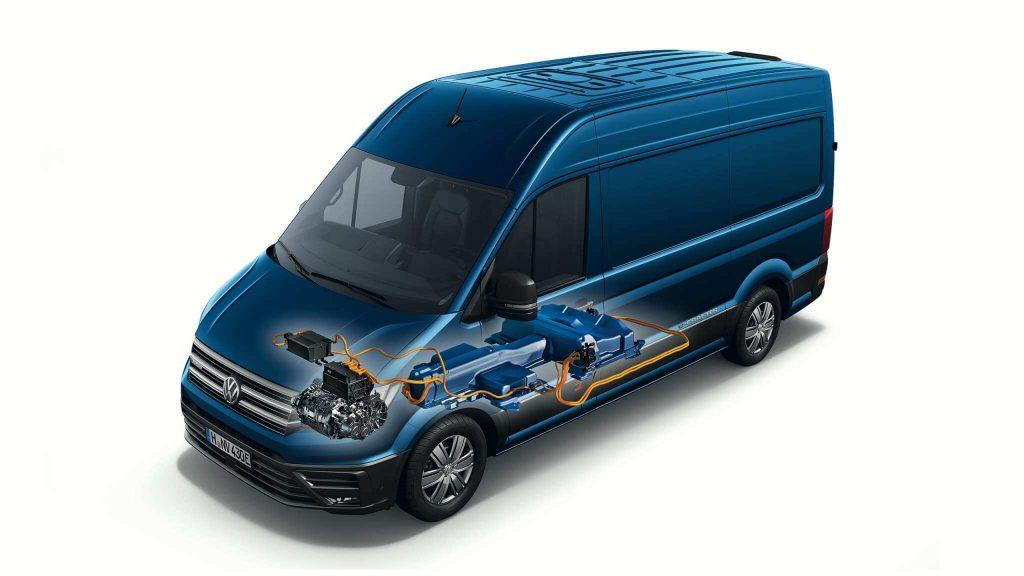 Volkswagen E crafter elektrische bedrijfswagen